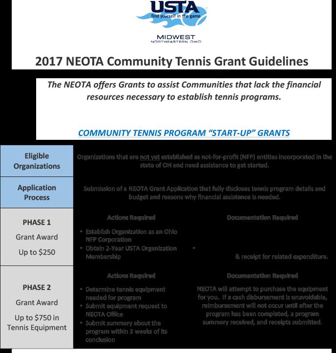 2017_rev1_NEOTA_GRANT_GUIDELINES[1]-1